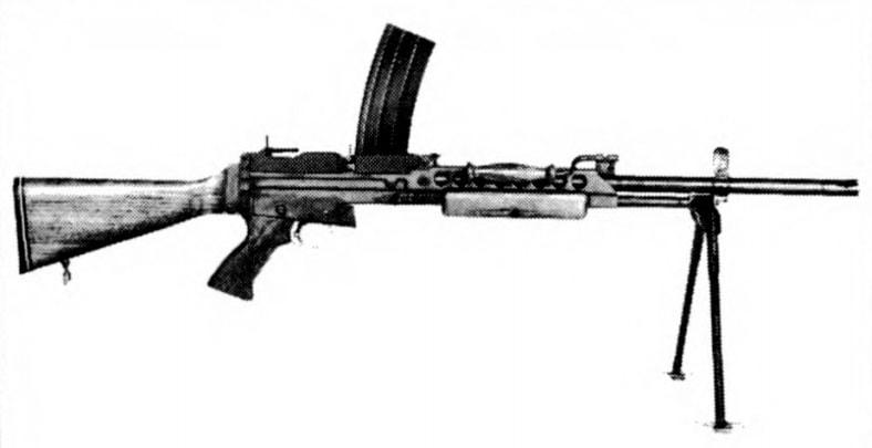 U.S. Army Guns
