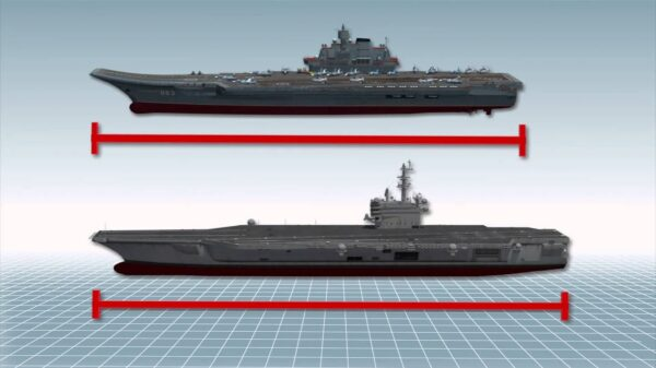 China's Aircraft Carriers