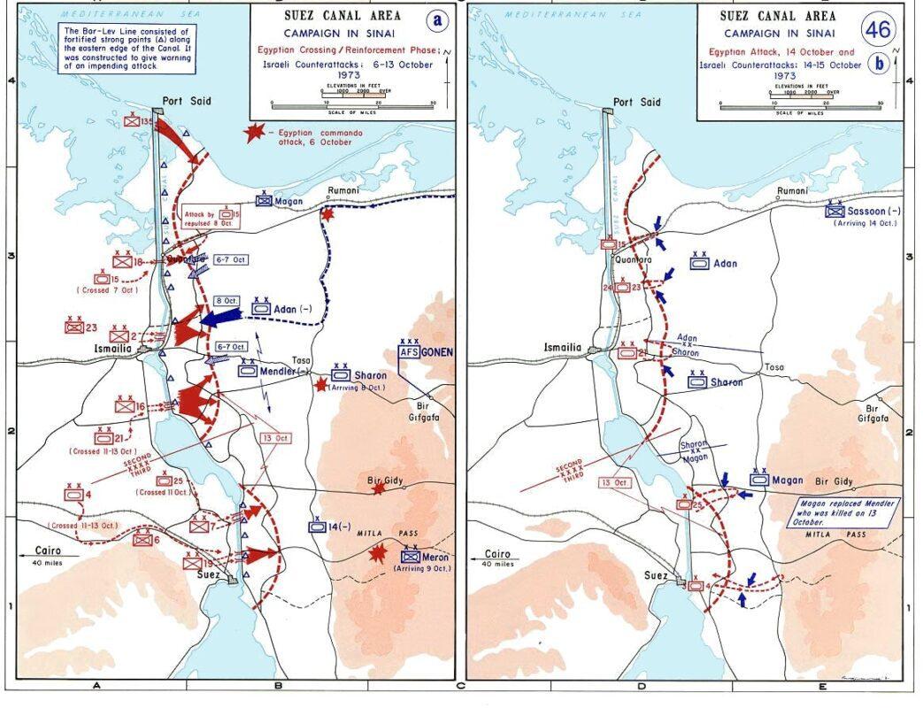 Yom Kippur War